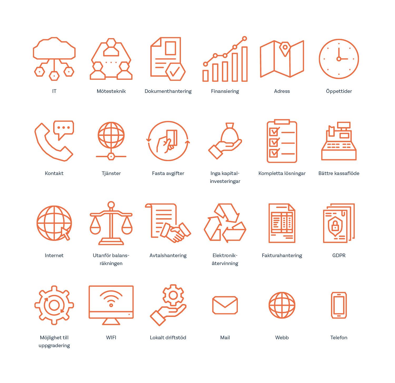Ikonmanér för Midon, för ett enhetligt uttryck i linje med deras grafiska profil.