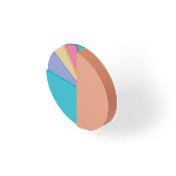 Hur mycket ska man lägga i budget för marknadsföring?